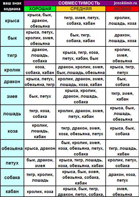 битва экстрасенсов 14 7 серия