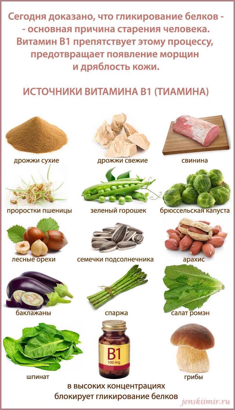 источники витамина В1 (тиамина)