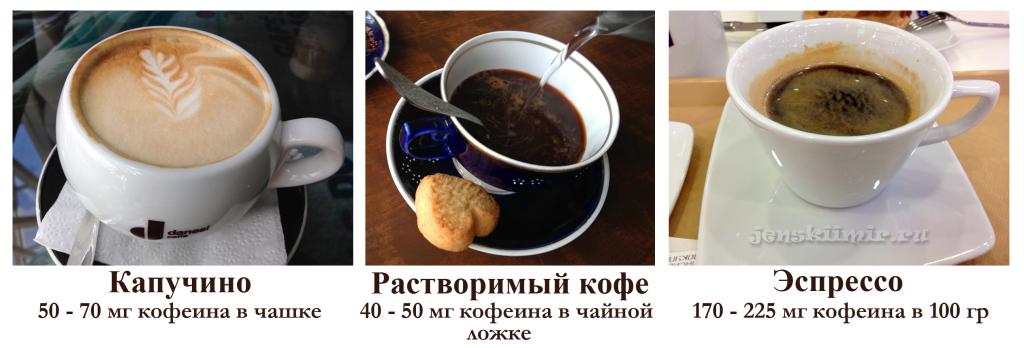 количество кофеина в чашке кофе